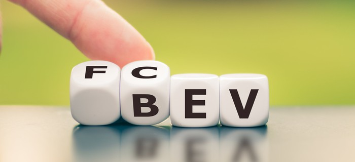 Hand turns a dice and changes the expression BEV (Battery Electric Vehicle) to FCEV (Fuel Cell Electric Vehicle).