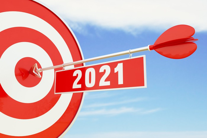 An arrow labeled 2021 strikes the bull's-eye of a target.