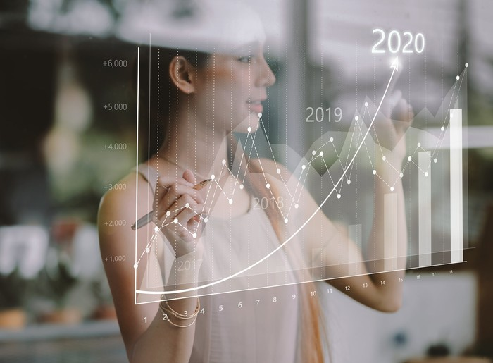 A woman at a transparent board charting increases in data over time, especially or 2020.