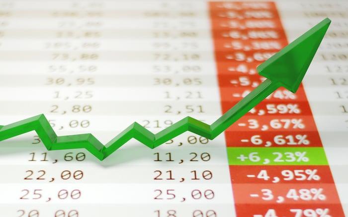 Soaring stock chart