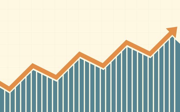 A line graph on top of a blue bar chart.