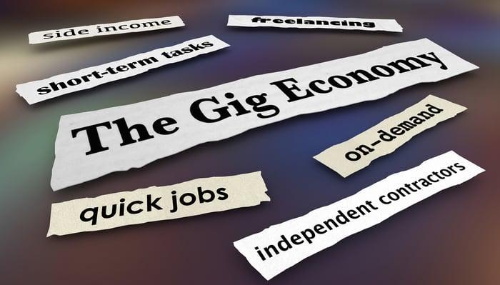 "Newspaper headline clippings reading ""Gig Economy"", ""Quick Jobs"", ""Independent Contractors"", etc."