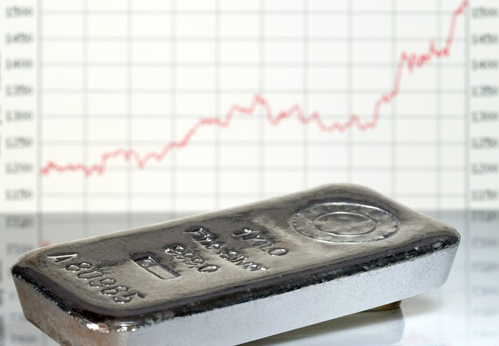 silver bar with rising price chart in background