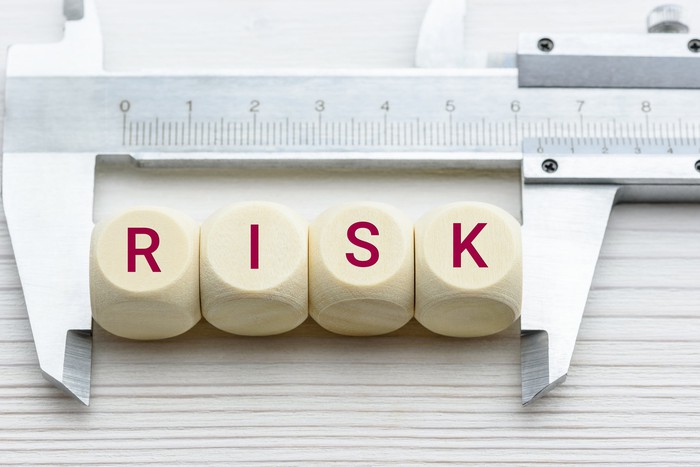 Calipers measure the word risk