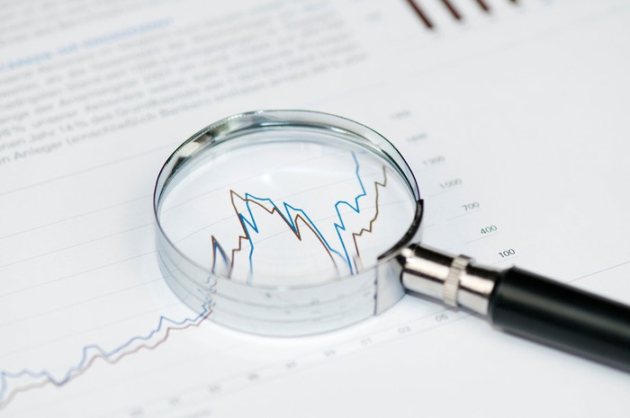 Magnifying glass lying on a stock chart.