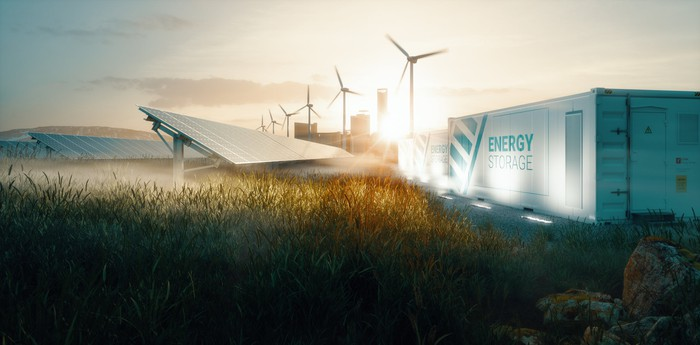 Wind, solar, and energy storage in a field.