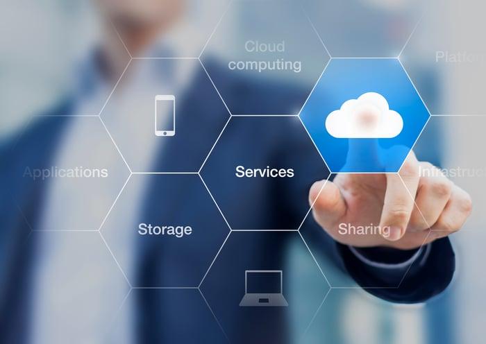 Person pressing digital cloud computing icon.