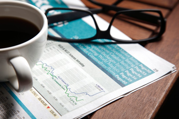 A cup of coffee and reading glasses sitting atop a the financial section of a newspaper.
