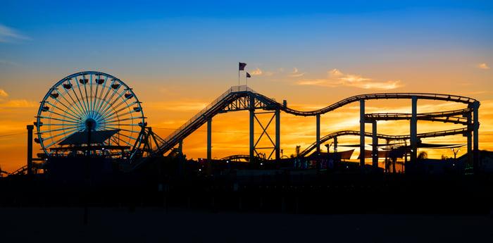 Roller-coaster ride.
