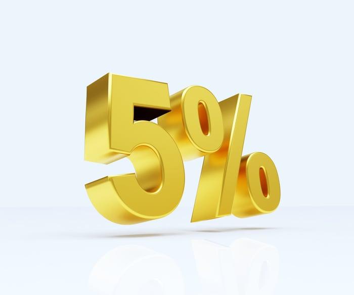 Golden 5% symbol.