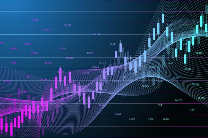 A digital stock chart going up.