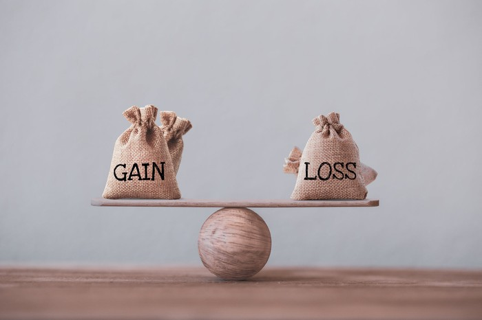 Burlap bags labeled gain and loss are balanced on a scale.