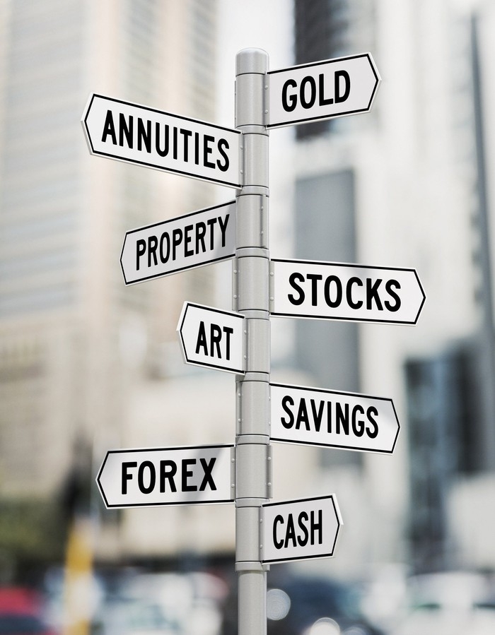 Sign with different investment options such as gold, stocks, and cash