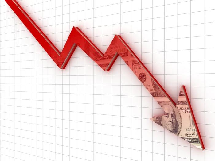 Stock market chart crashing.