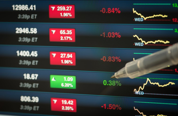 A list of stock data on a screen with a pen pointing to the one in positive territory.