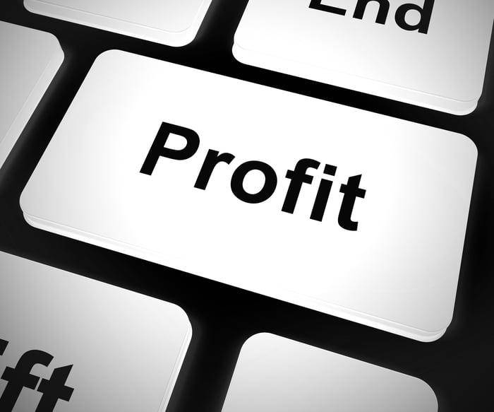 Profit.