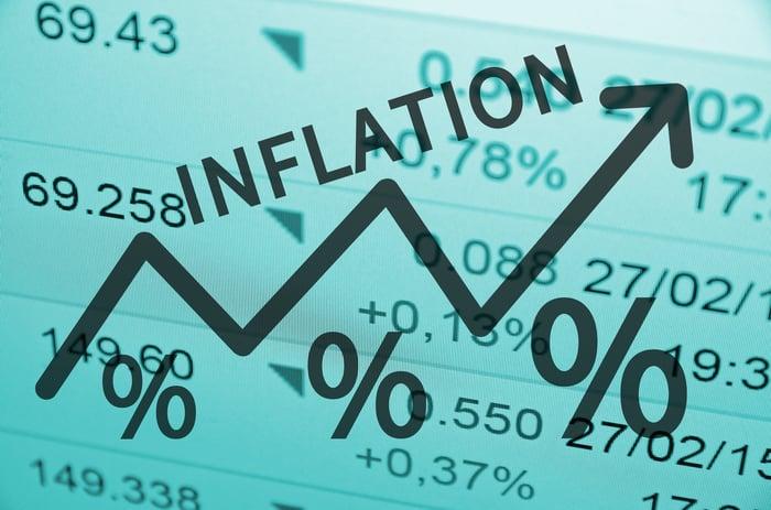 graphique avec le mot inflation dessus.
