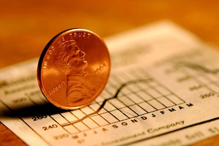 Un centavo se colocó de lado y se colocó sobre un recorte de periódico de un gráfico de acciones en alza.