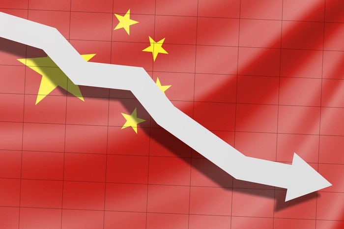A falling stock chart with a Chinese flag in the background.