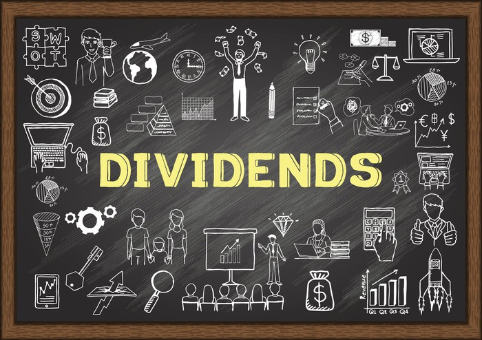 Blackboard with the word Dividends and various financial symbols.