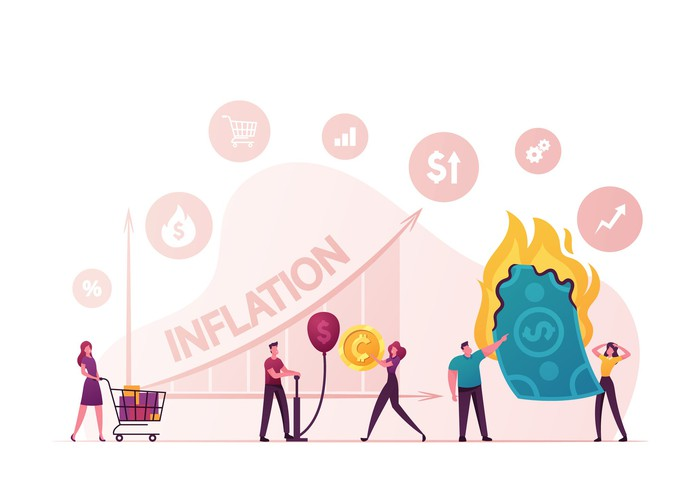 People looking at rising Inflation arrow and burning cash