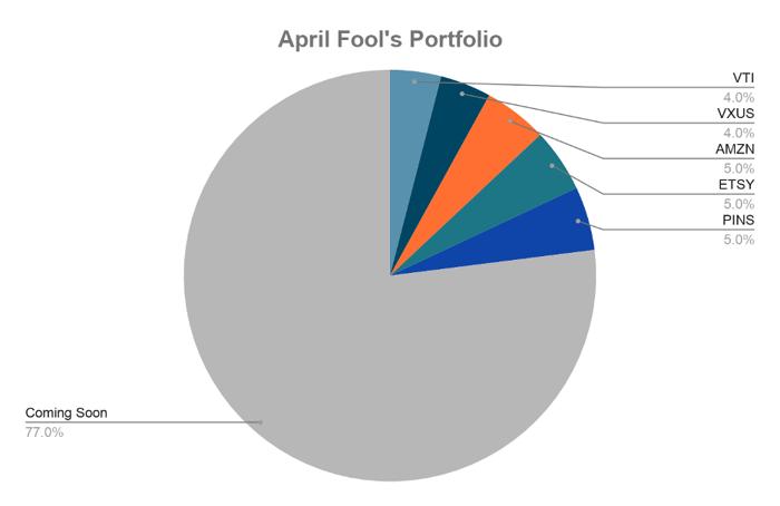April Fool's portfolio: 4% VTI, 4% VXUS, 5% AMZN, 5% ETSY, 5% PINS, 77% coming soon
