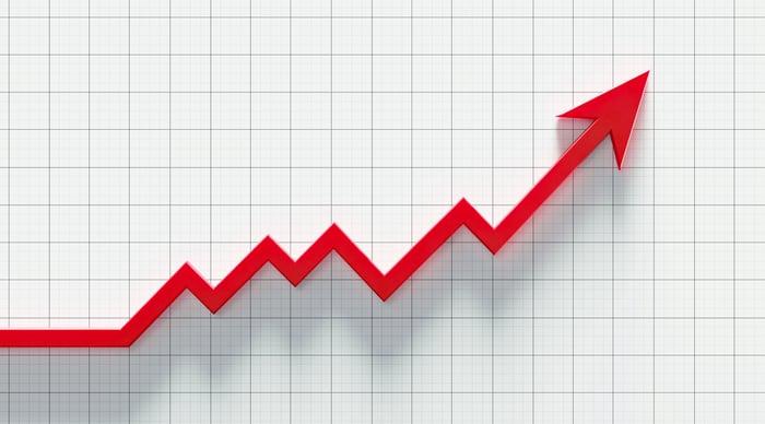 Line with arrow trending upward.