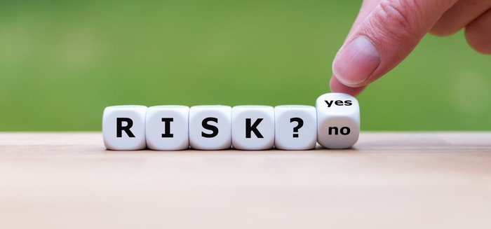 """A row of dice spelling the word """"risk"""" followed by a question mark and the words """"yes"""" and """"no"""" on the last die."""