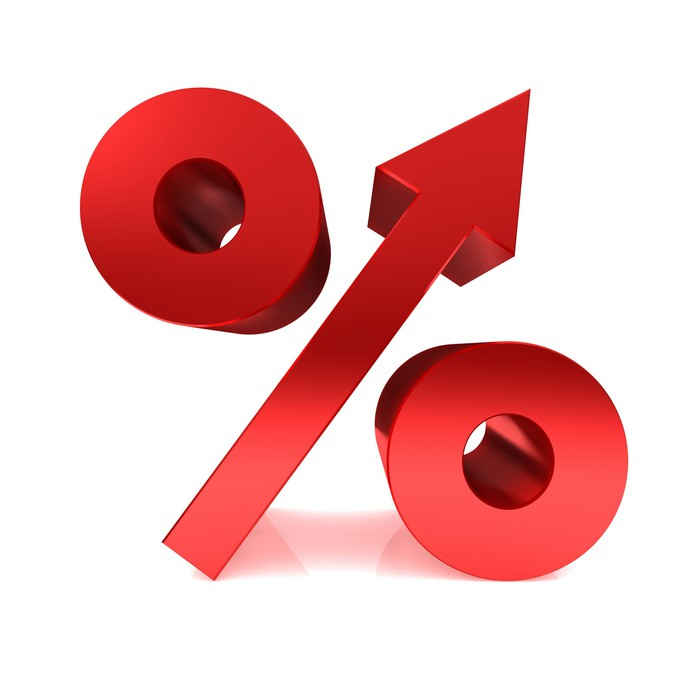 A percentage with an arrow going through the middle.