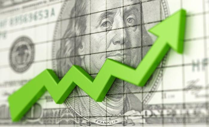 Billet d'un dollar et graphique boursier croissant.