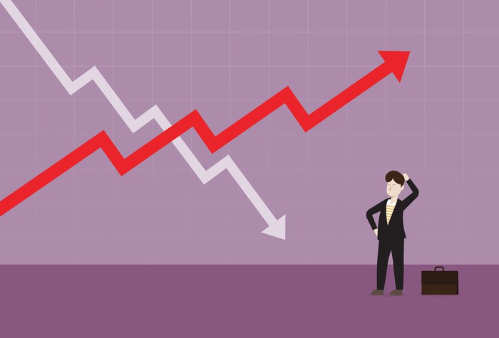 Rising and falling arrowed  charts crossing one another while confused businessman looks on.
