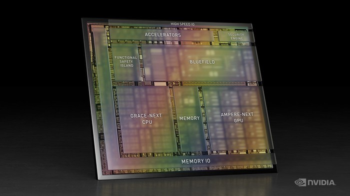 NVIDIA's Drive Atlan system for cars.