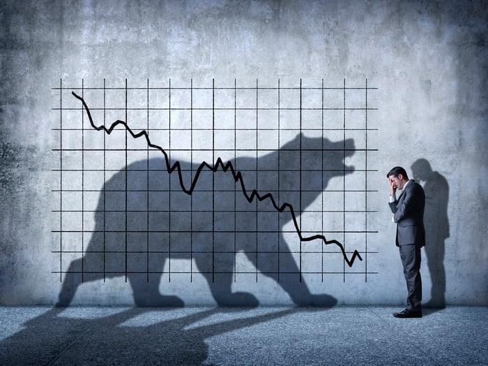 Un homme inquiet à côté d'un graphique montrant le déclin du marché boursier avec une ombre d'ours en arrière-plan.