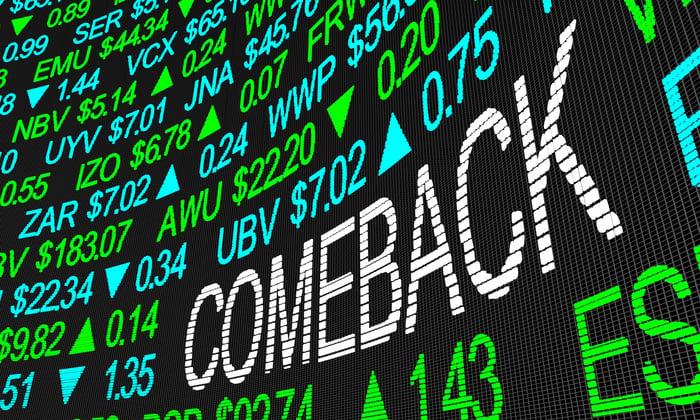 """A stock ticker board that has """"Comeback"""" written on it."""