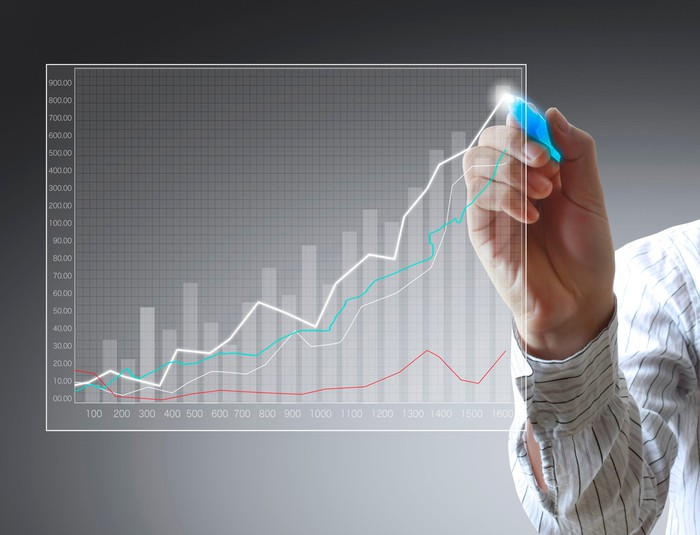 A person is pointing to upwardly sloping lines on a stock chart that are above a flatter line.