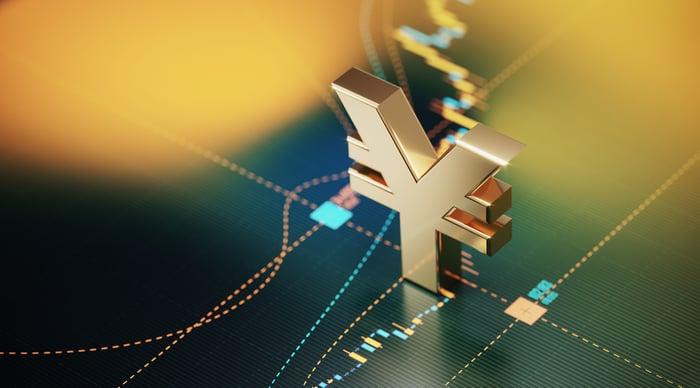 A gold Yuan symbol sitting atop a rising stock market bar graph.
