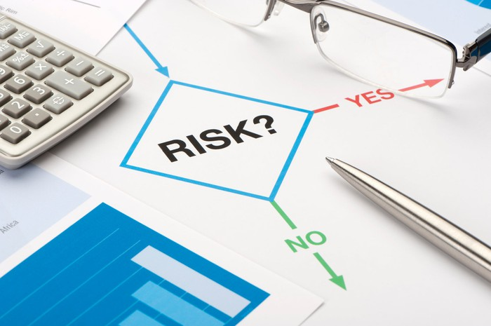 A calculator and glasses surround a risk chart.