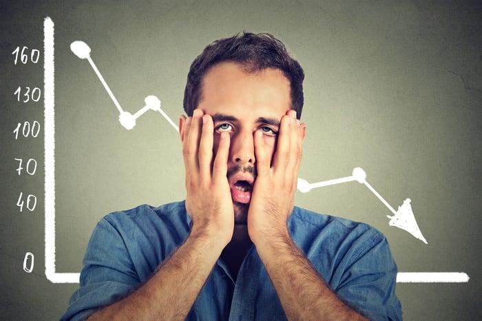Homme avec les mains sur son visage dans la frustration car le graphique boursier a une flèche pointant vers le bas.