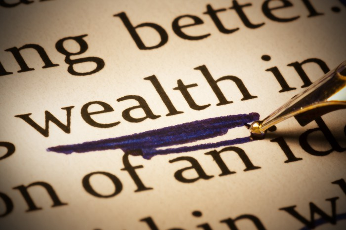 The word wealth underlined in blue.