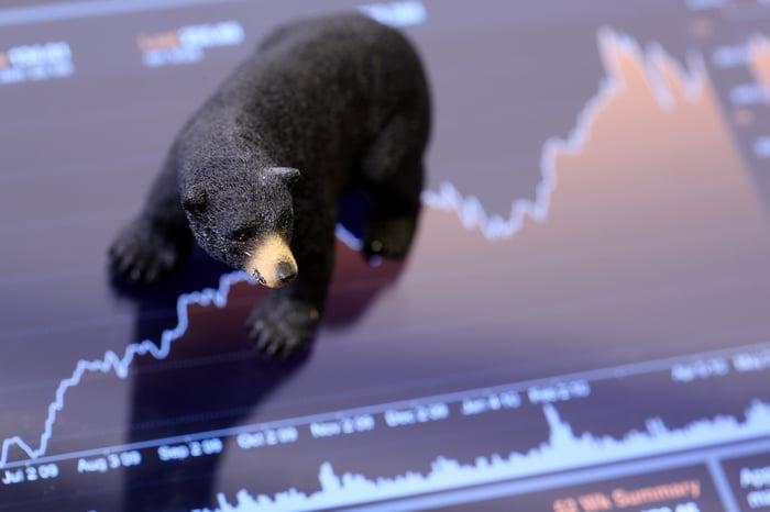 A bear figurine on a stock chart.