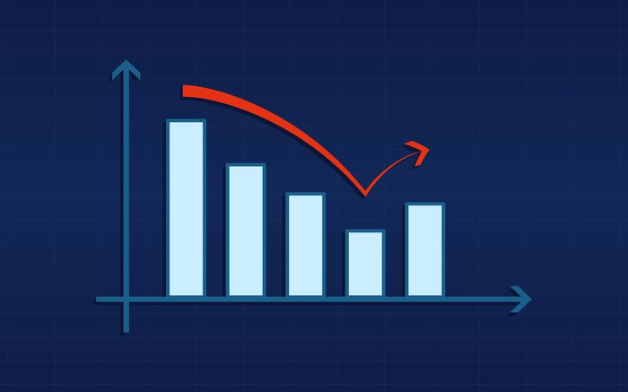 A red charting arrow follows a bar chart downward over time, making a small upward jump near the end.