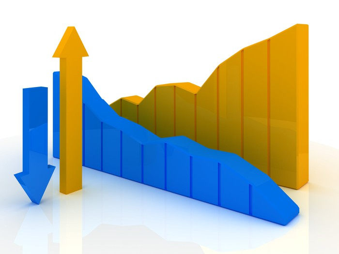 A gold arrow chart moving up alongside a blue arrow chart moving down.
