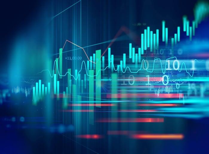 An upward sloping digital stock chart.