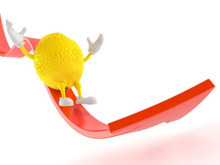 A cartoon-style lemon with arms and legs slides down a red charting arrow, which turns upward at the end.