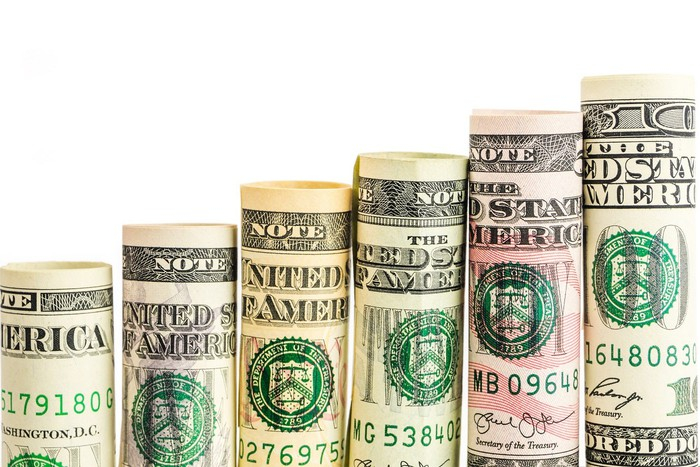 Rising denominations of U.S. currency in side-by-side rolls.