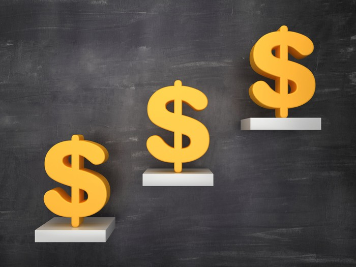 Three dollar signs are in ascending height against a blackboard.