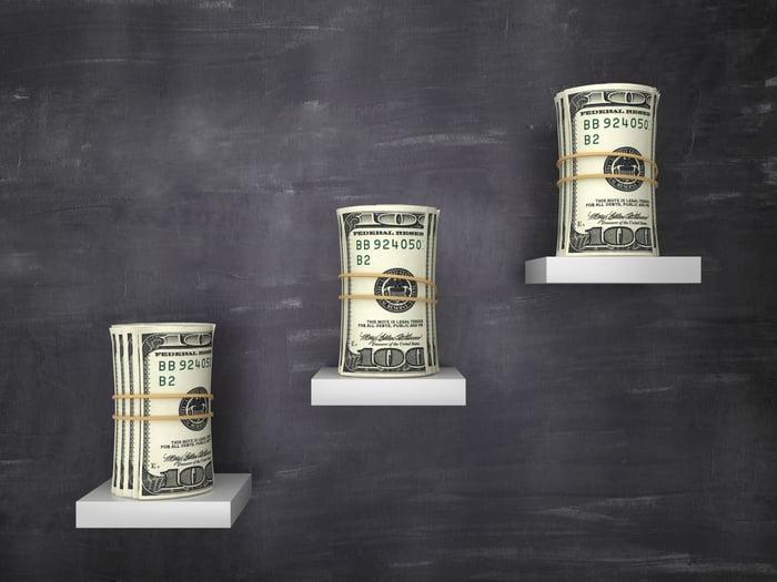 Three rolls of hundred dollar bills are shown on progressively higher steps.
