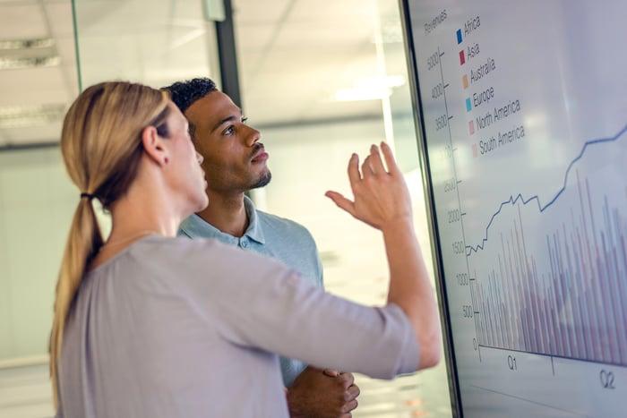Deux personnes discutent des résultats financiers affichés sur un écran.