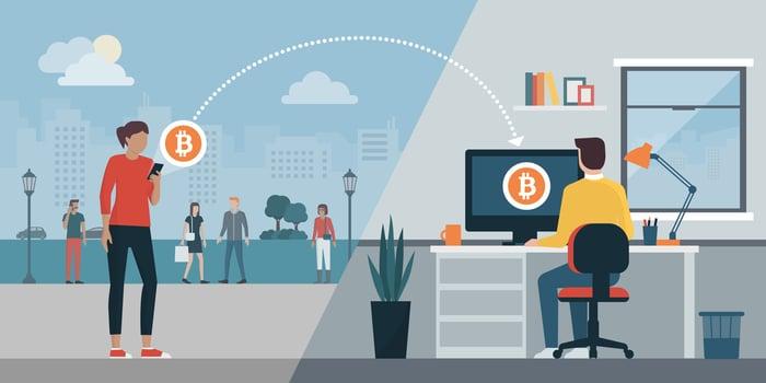 Une femme transfère Bitcoin d'un téléphone à un homme sur un PC.