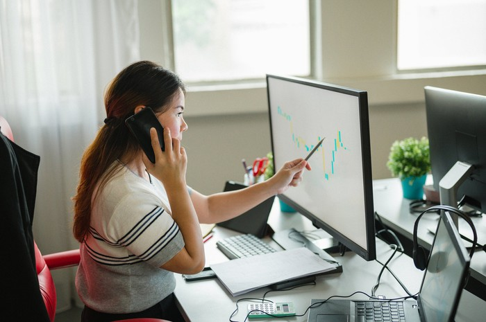 An investor looks at an upward stock chart on a computer while talking on the phone.